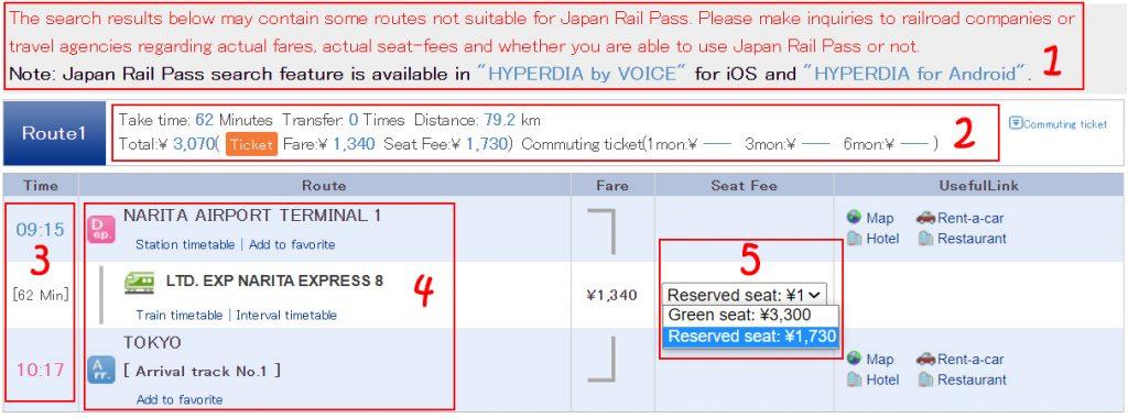 ejemplo de un resultado para trayecto entre Narita y Tokyo por Hyperdia