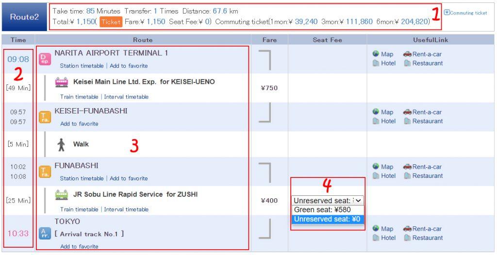 ejemplo de un resultado para trayecto entre Narita y Tokyo por Hyperdia.com